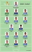 19 February 2021; The 2020 PwC GAA GPA All Star Football team have been announced as follows; Raymond Galligan of Cavan, Oisín Mullin of Mayo, Pádraig Faulkner of Cavan, Michael Fitzsimons of Dublin, James McCarthy of Dublin, John Small of Dublin, Eoin Murchan of Dublin, Brian Fenton of Dublin, Thomas Galligan of Cavan, Niall Scully of Dublin, Ciarán Kilkenny of Dublin, Con O'Callaghan of Dublin, Cillian O'Connor of Mayo, Conor Sweeney of Tipperary, Dean Rock of Dublin. Photo by Ray McManus/Sportsfile